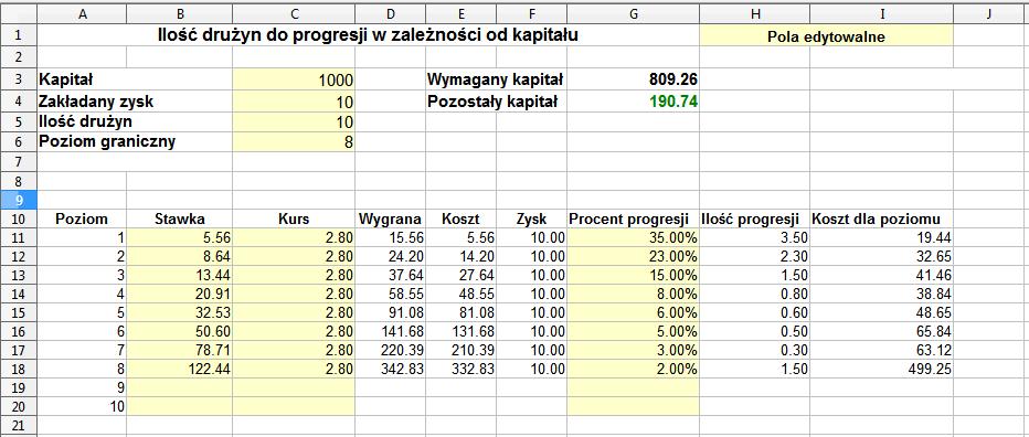 Arkusz do obliczania ilości progresji dla danego kapitału